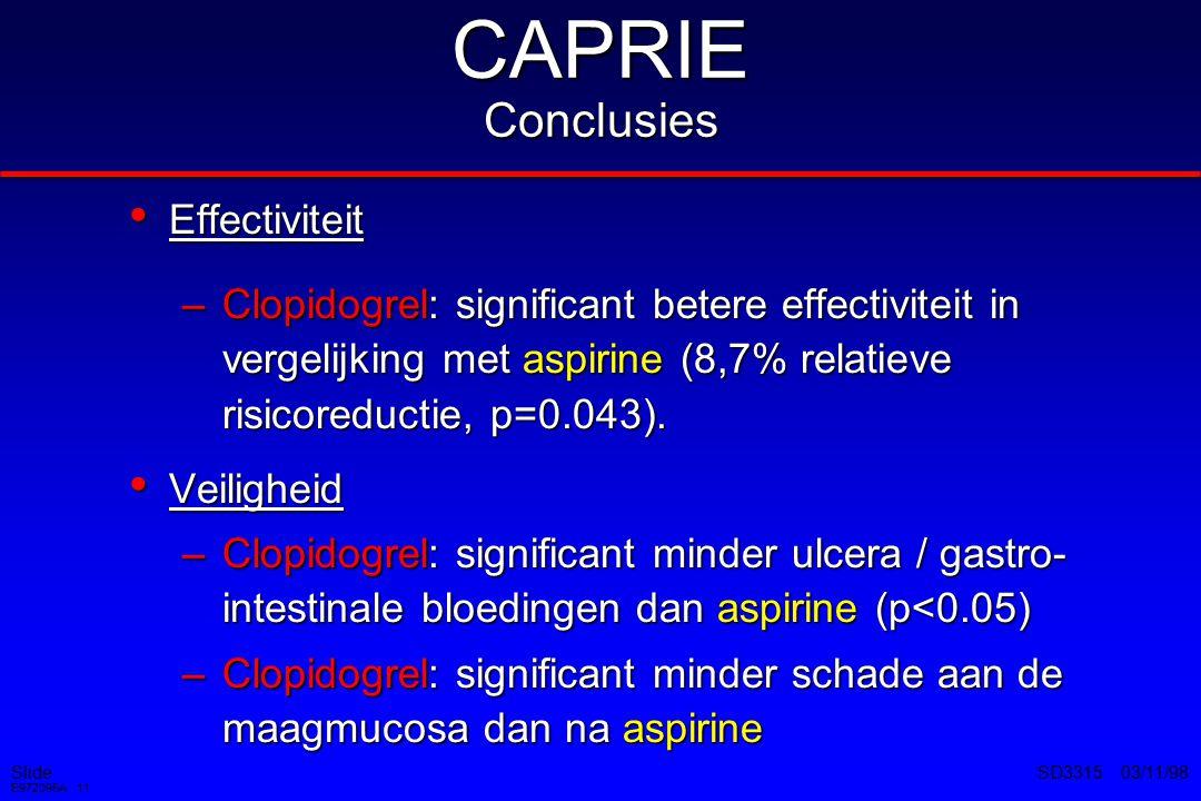 Slide E972095A 11 SD3315 03/11/98 CAPRIE Conclusies Effectiviteit Effectiviteit –Clopidogrel: significant betere effectiviteit in vergelijking met aspirine (8,7% relatieve risicoreductie, p=0.043).