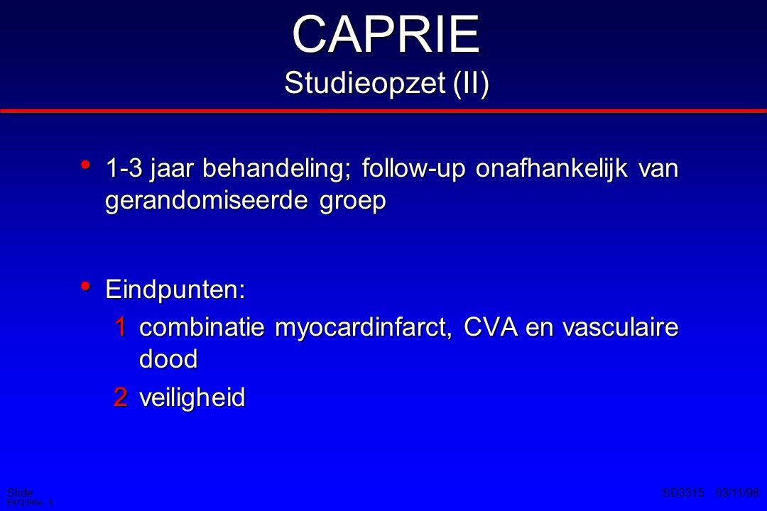 Slide E972095A 5 SD3315 03/11/98 CAPRIE Studieopzet (II) 1-3 jaar behandeling; follow-up onafhankelijk van gerandomiseerde groep 1-3 jaar behandeling; follow-up onafhankelijk van gerandomiseerde groep Eindpunten: Eindpunten: 1combinatie myocardinfarct, CVA en vasculaire dood 2veiligheid