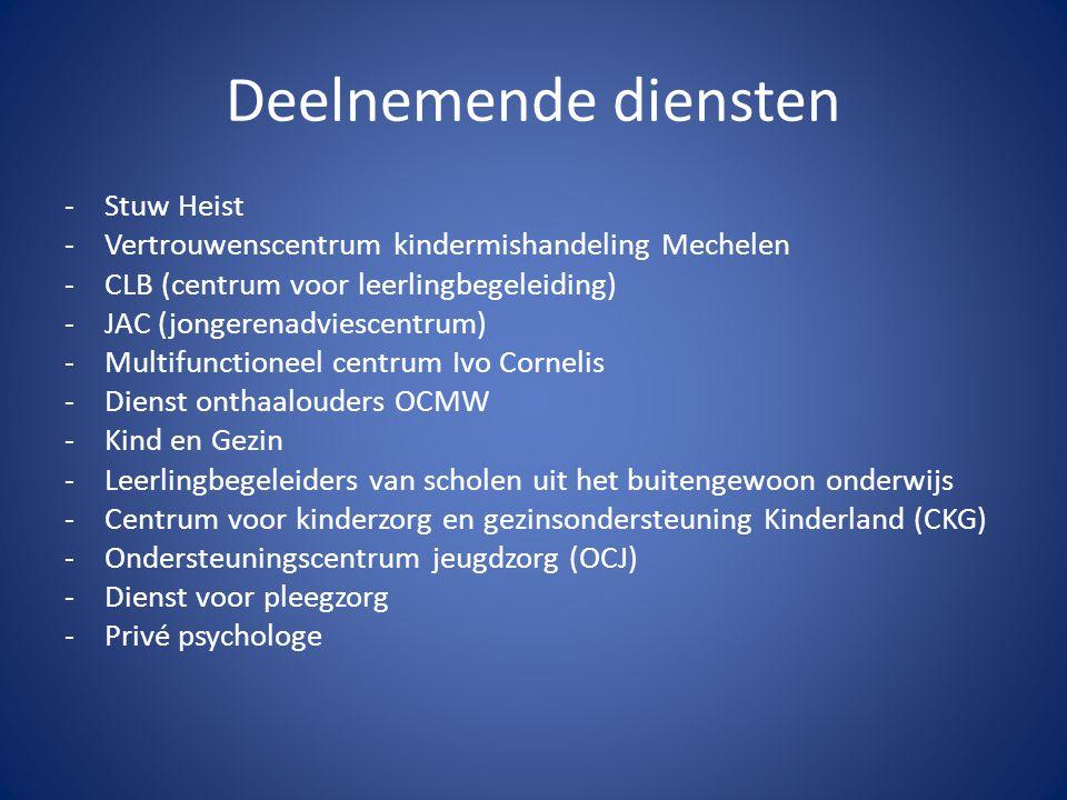 Deelnemende diensten -Stuw Heist -Vertrouwenscentrum kindermishandeling Mechelen -CLB (centrum voor leerlingbegeleiding) -JAC (jongerenadviescentrum) -Multifunctioneel centrum Ivo Cornelis -Dienst onthaalouders OCMW -Kind en Gezin -Leerlingbegeleiders van scholen uit het buitengewoon onderwijs -Centrum voor kinderzorg en gezinsondersteuning Kinderland (CKG) -Ondersteuningscentrum jeugdzorg (OCJ) -Dienst voor pleegzorg -Privé psychologe
