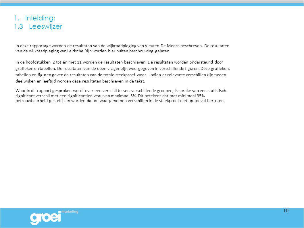 In deze rapportage worden de resultaten van de wijkraadpleging van Vleuten-De Meern beschreven. De resultaten van de wijkraadpleging van Leidsche Rijn