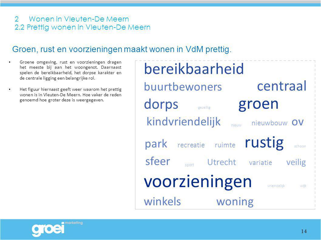2 Wonen in Vleuten-De Meern 2.2 Prettig wonen in Vleuten-De Meern Groene omgeving, rust en voorzieningen dragen het meeste bij aan het woongenot. Daar
