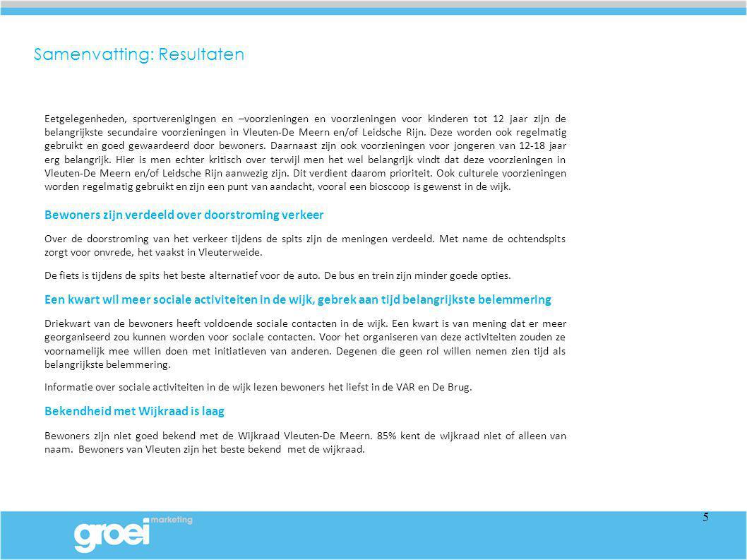 Dit hoofdstuk geeft inzicht in het gebruik en tevredenheid over de winkelcentra in Vleuten-De Meern en/of Leidsche Rijn.