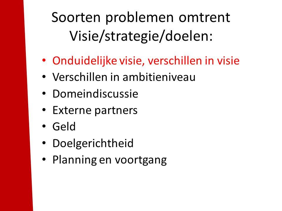 Onduidelijke visie, verschillen in visie Verschillen in ambitieniveau Domeindiscussie Externe partners Geld Doelgerichtheid Planning en voortgang Soor