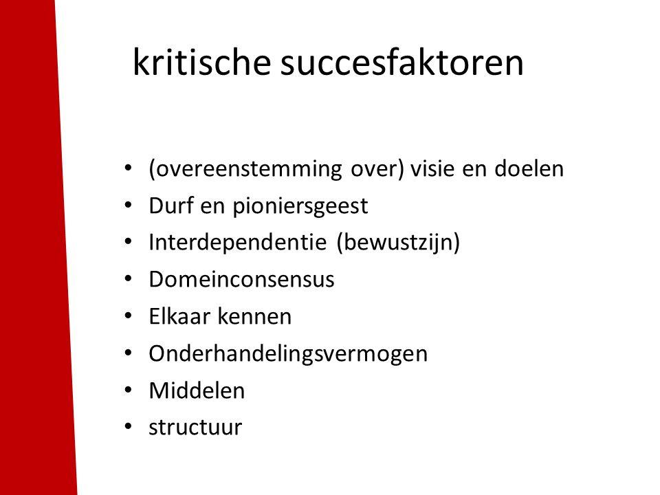kritische succesfaktoren (overeenstemming over) visie en doelen Durf en pioniersgeest Interdependentie (bewustzijn) Domeinconsensus Elkaar kennen Onde