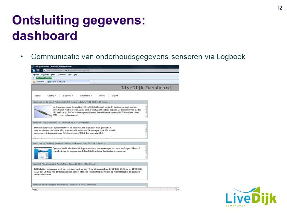 Ontsluiting gegevens: dashboard 12 Communicatie van onderhoudsgegevens sensoren via Logboek