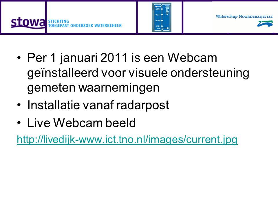 Per 1 januari 2011 is een Webcam geïnstalleerd voor visuele ondersteuning gemeten waarnemingen Installatie vanaf radarpost Live Webcam beeld http://li