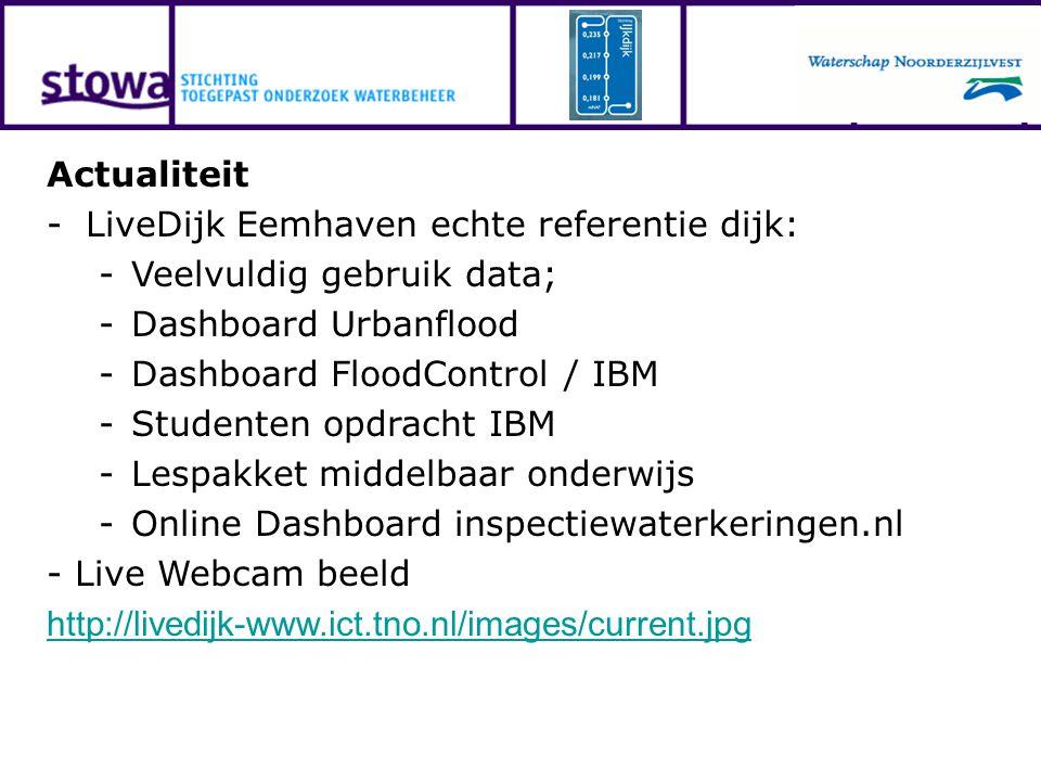 Actualiteit -LiveDijk Eemhaven echte referentie dijk: -Veelvuldig gebruik data; -Dashboard Urbanflood -Dashboard FloodControl / IBM -Studenten opdrach