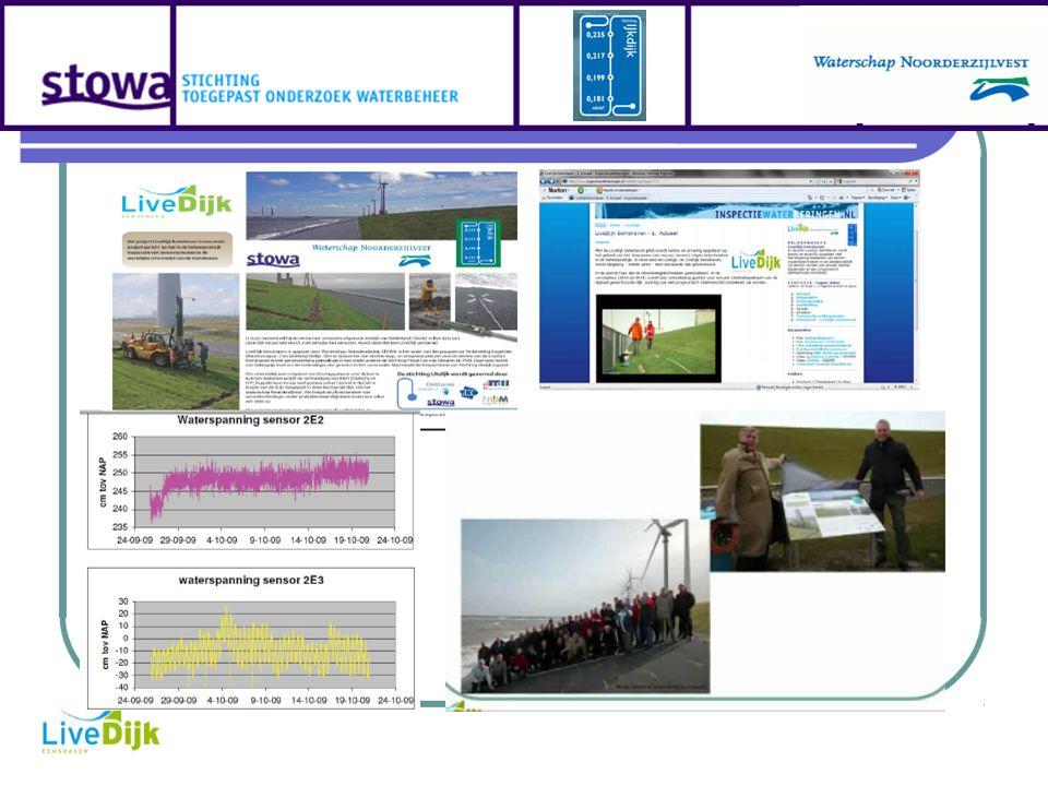 Ontsluiting gegevens: dashboard 13 Gebruiker kan zelf grafieken samenstellen van data