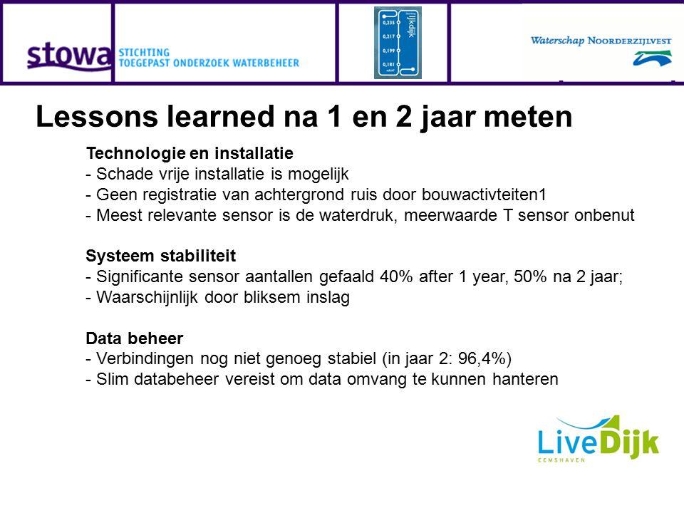 Lessons learned na 1 en 2 jaar meten Technologie en installatie - Schade vrije installatie is mogelijk - Geen registratie van achtergrond ruis door bo