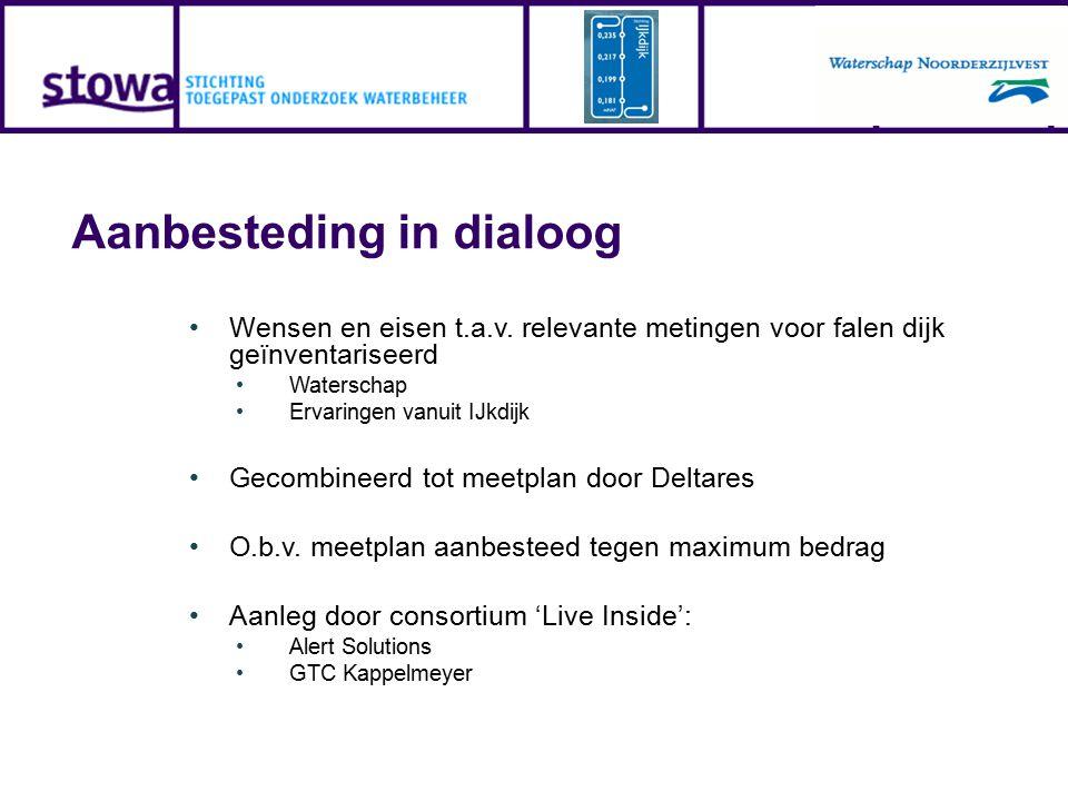 Systeem LiveDijk Eemshaven Wensen en eisen t.a.v. relevante metingen voor falen dijk geïnventariseerd Waterschap Ervaringen vanuit IJkdijk Gecombineer