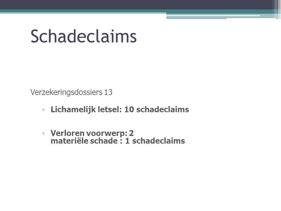 Doorlooptijd klachtenbehandeling Jaarverslag ombudsfunctie 2013