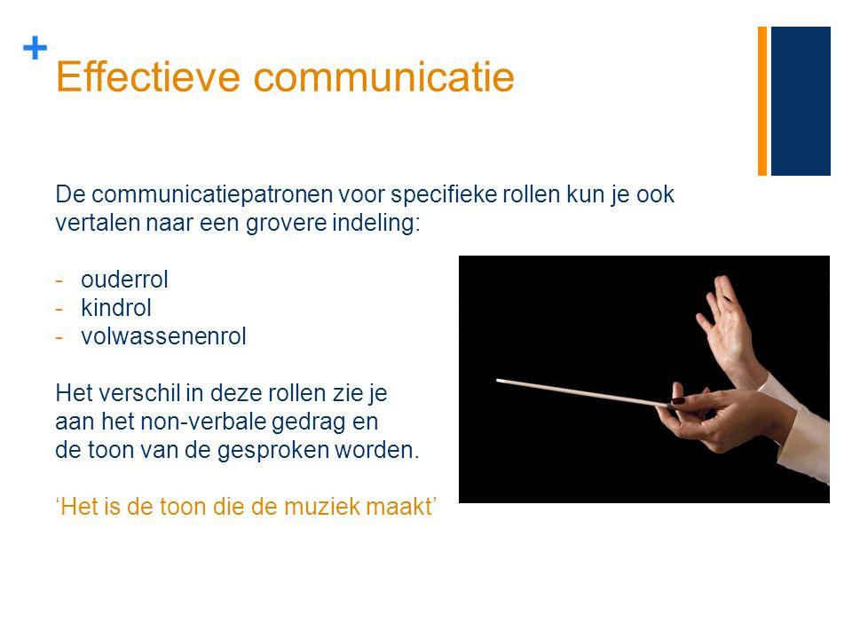 + Effectieve communicatie De communicatiepatronen voor specifieke rollen kun je ook vertalen naar een grovere indeling: -ouderrol -kindrol -volwassene