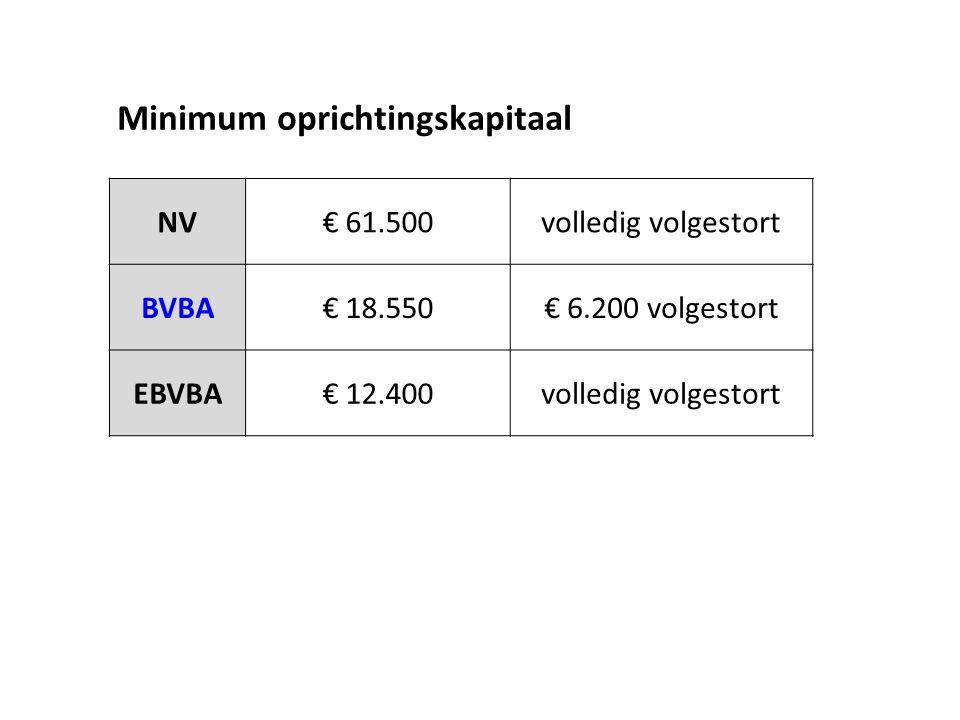 NV€ 61.500volledig volgestort BVBA€ 18.550€ 6.200 volgestort EBVBA€ 12.400volledig volgestort Minimum oprichtingskapitaal