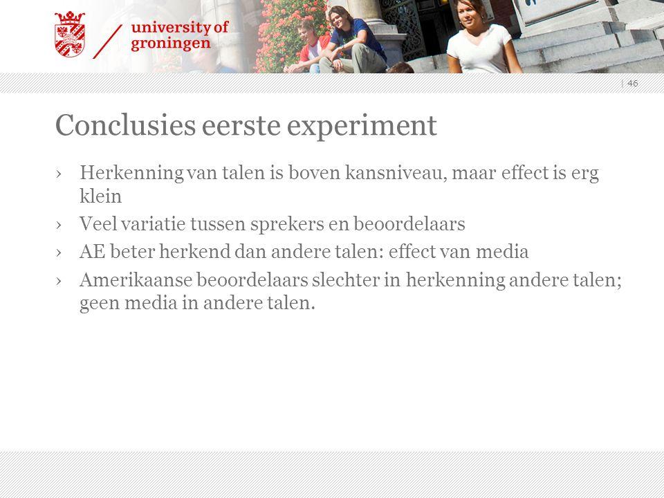 | 46 Conclusies eerste experiment ›Herkenning van talen is boven kansniveau, maar effect is erg klein ›Veel variatie tussen sprekers en beoordelaars ›