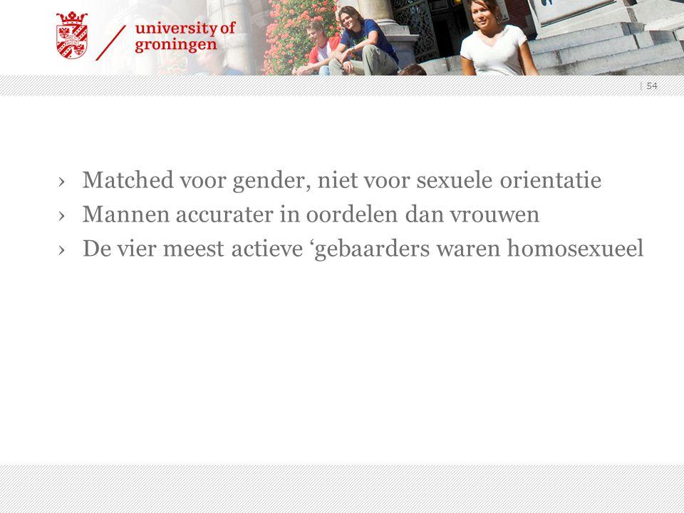 ›Matched voor gender, niet voor sexuele orientatie ›Mannen accurater in oordelen dan vrouwen ›De vier meest actieve 'gebaarders waren homosexueel | 54