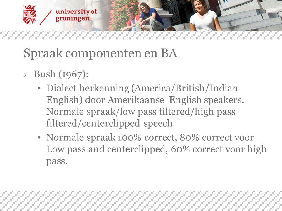 Spraak componenten en BA ›Bush (1967): Dialect herkenning (America/British/Indian English) door Amerikaanse English speakers. Normale spraak/low pass
