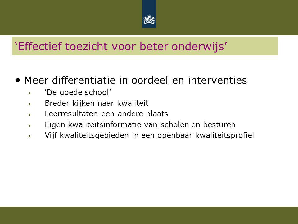 'Effectief toezicht voor beter onderwijs' Meer differentiatie in oordeel en interventies 'De goede school' Breder kijken naar kwaliteit Leerresultaten