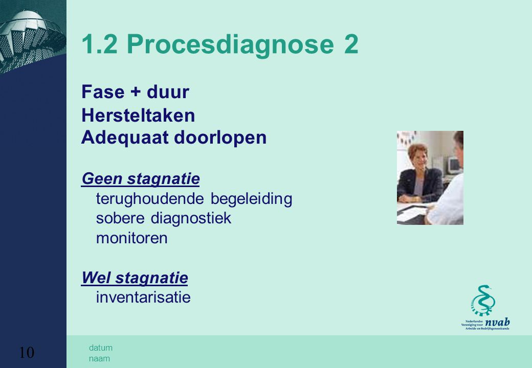 datum naam 10 1.2 Procesdiagnose 2 Fase + duur Hersteltaken Adequaat doorlopen Geen stagnatie terughoudende begeleiding sobere diagnostiek monitoren Wel stagnatie inventarisatie