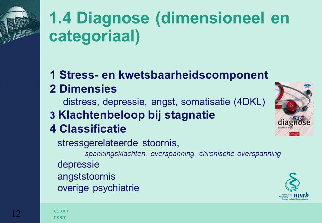 datum naam 12 1.4 Diagnose (dimensioneel en categoriaal) 1 Stress- en kwetsbaarheidscomponent 2 Dimensies distress, depressie, angst, somatisatie (4DKL) 3 Klachtenbeloop bij stagnatie 4 Classificatie stressgerelateerde stoornis, spanningsklachten, overspanning, chronische overspanning depressie angststoornis overige psychiatrie