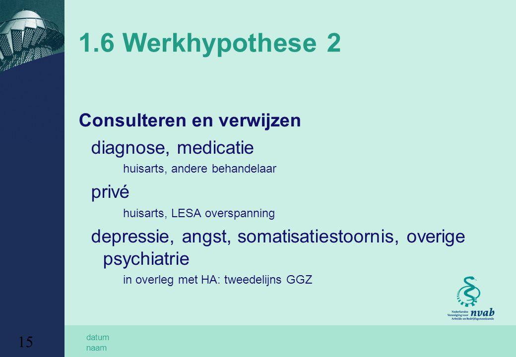 datum naam 15 1.6 Werkhypothese 2 Consulteren en verwijzen diagnose, medicatie huisarts, andere behandelaar privé huisarts, LESA overspanning depressi