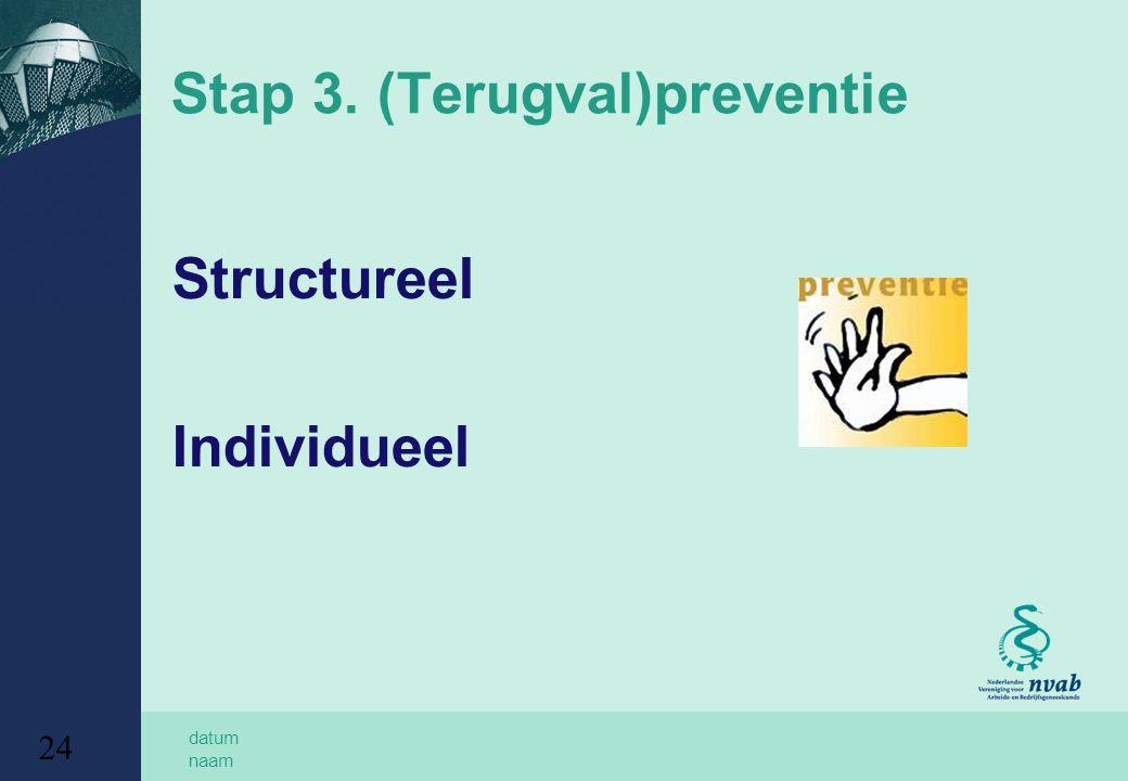 datum naam 24 Stap 3. (Terugval)preventie Structureel Individueel