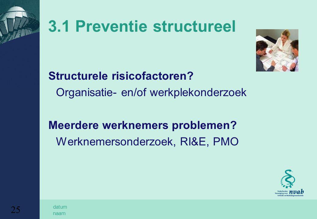 datum naam 25 3.1 Preventie structureel Structurele risicofactoren? Organisatie- en/of werkplekonderzoek Meerdere werknemers problemen? Werknemersonde