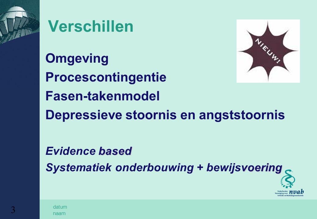 datum naam 3 Verschillen Omgeving Procescontingentie Fasen-takenmodel Depressieve stoornis en angststoornis based Evidence based voering Systematiek o