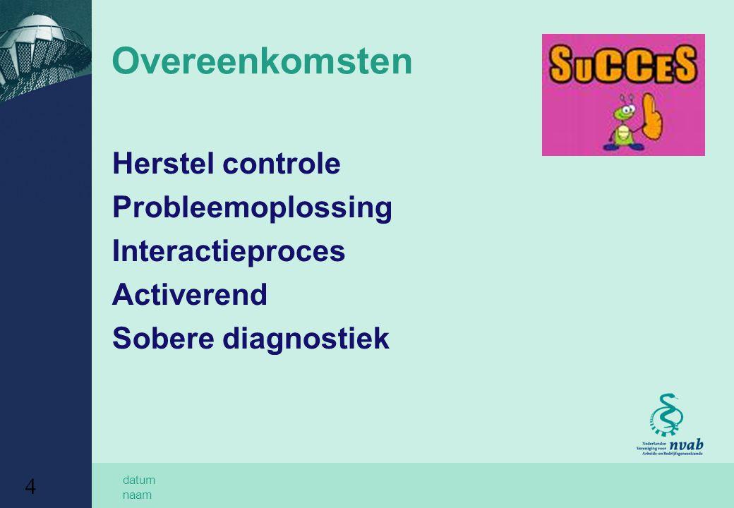 datum naam 15 1.6 Werkhypothese 2 Consulteren en verwijzen diagnose, medicatie huisarts, andere behandelaar privé huisarts, LESA overspanning depressie, angst, somatisatiestoornis, overige psychiatrie in overleg met HA: tweedelijns GGZ