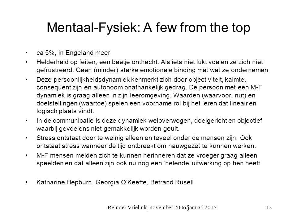 Reinder Vrielink, november 2006/januari 2015 Mentaal-Fysiek: A few from the top ca 5%, in Engeland meer Helderheid op feiten, een beetje onthecht. Als