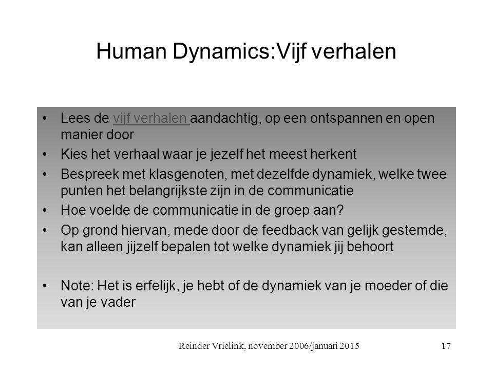 Reinder Vrielink, november 2006/januari 2015 Human Dynamics:Vijf verhalen Lees de vijf verhalen aandachtig, op een ontspannen en open manier doorvijf