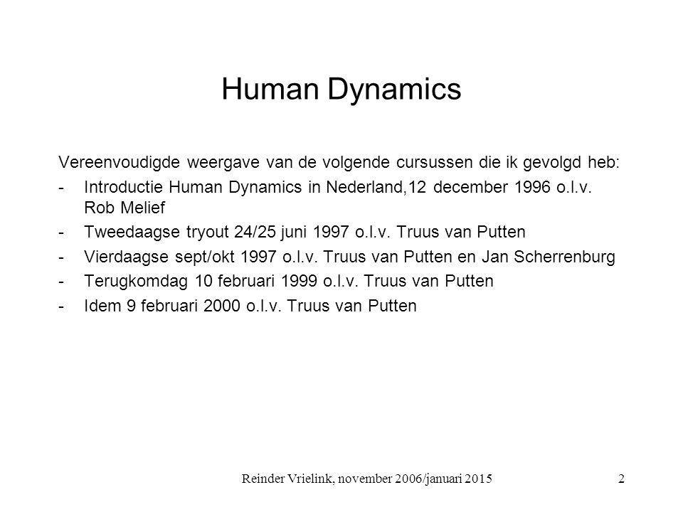 Human Dynamics Vereenvoudigde weergave van de volgende cursussen die ik gevolgd heb: -Introductie Human Dynamics in Nederland,12 december 1996 o.l.v.