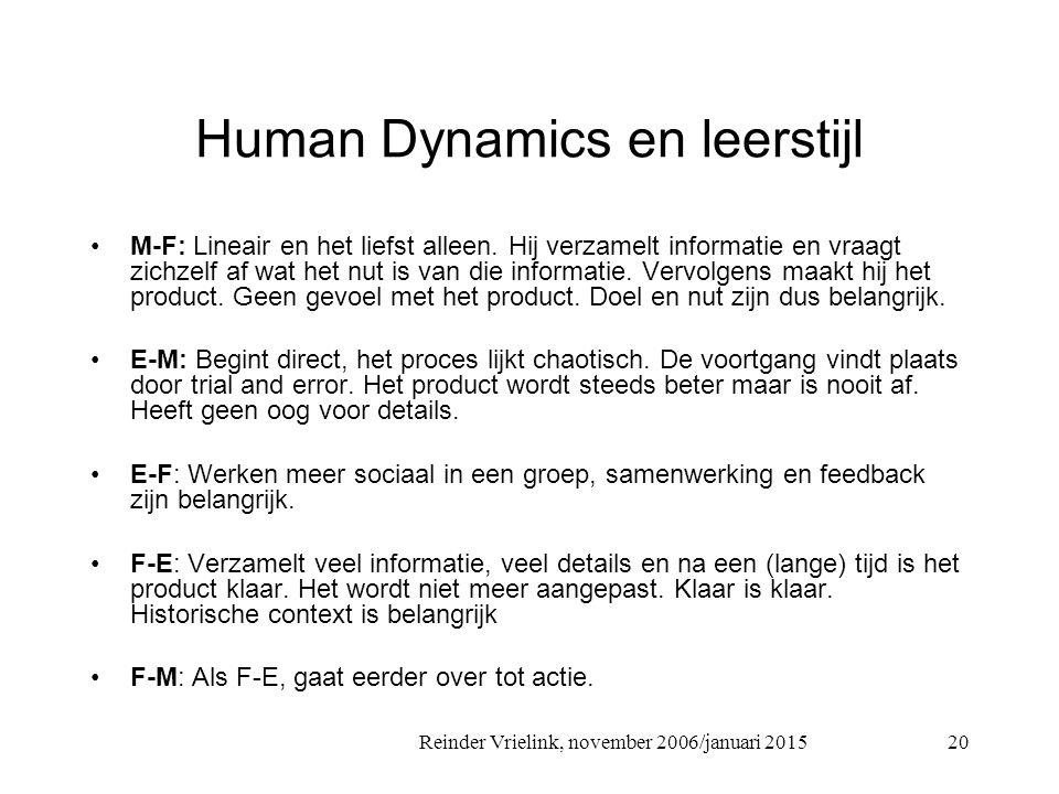 Reinder Vrielink, november 2006/januari 2015 Human Dynamics en leerstijl M-F: Lineair en het liefst alleen. Hij verzamelt informatie en vraagt zichzel