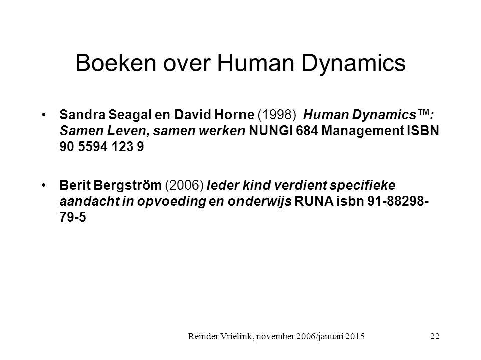 Reinder Vrielink, november 2006/januari 2015 Boeken over Human Dynamics Sandra Seagal en David Horne (1998) Human Dynamics™: Samen Leven, samen werken