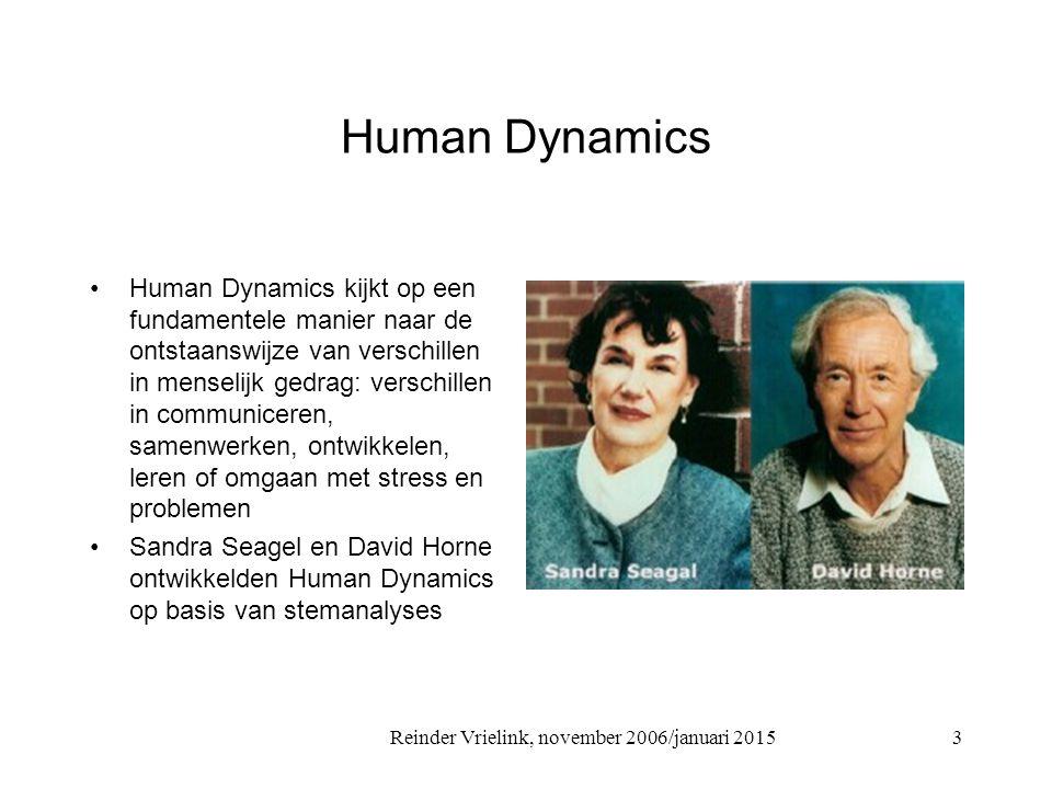 Human Dynamics Human Dynamics kijkt op een fundamentele manier naar de ontstaanswijze van verschillen in menselijk gedrag: verschillen in communiceren, samenwerken, ontwikkelen, leren of omgaan met stress en problemen Sandra Seagel en David Horne ontwikkelden Human Dynamics op basis van stemanalyses 3