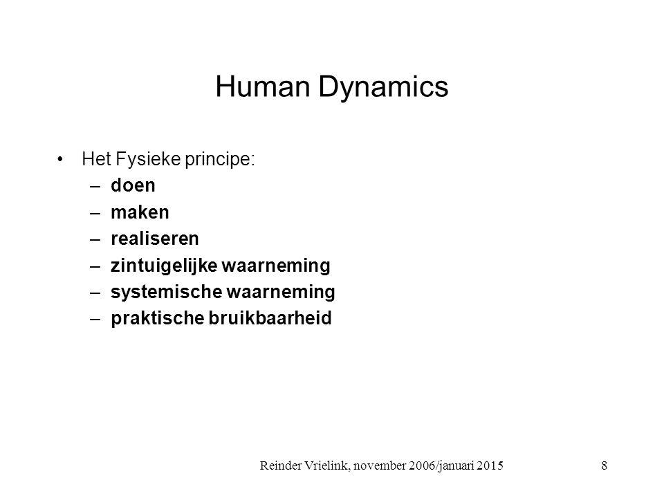 Reinder Vrielink, november 2006/januari 2015 Human Dynamics Het eerste principe is de kern: hoe je leert (hardware) Wat heeft je voorkeur, hoe kijk je tegen de wereld aan is het tweede principe (software) Het eerste en het tweede principe zijn natuurlijk verbonden Het derde principe moet je ontwikkelen Uit onderzoek blijkt dat er 5 persoonlijkheidsdynamieken zijn: –Mentaal-Fysiek –Emotioneel-Mentaal –Emotioneel-Fysiek –Fysiek-Emotioneel –Fysiek-Mentaal 9
