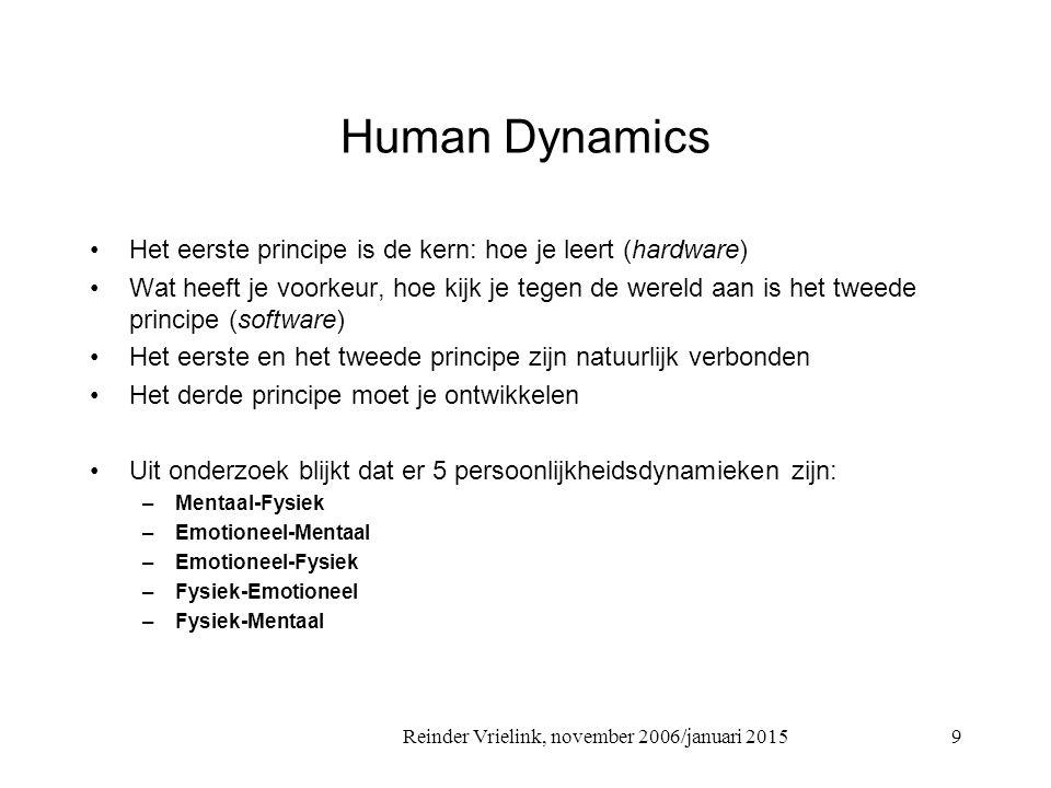 Reinder Vrielink, november 2006/januari 2015 Human Dynamics Het eerste principe is de kern: hoe je leert (hardware) Wat heeft je voorkeur, hoe kijk je