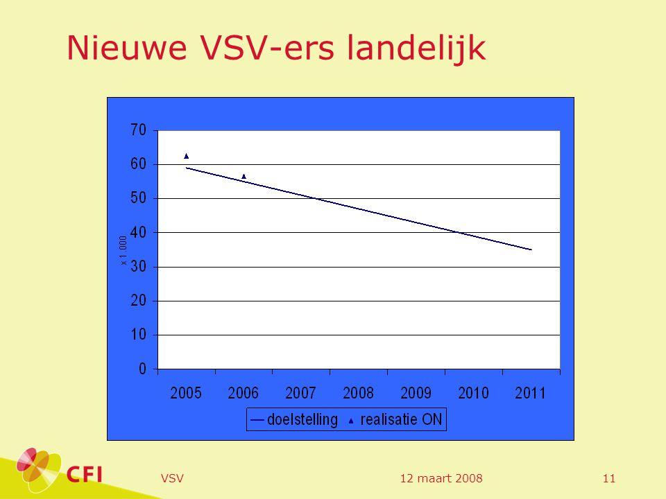 12 maart 2008VSV11 Nieuwe VSV-ers landelijk