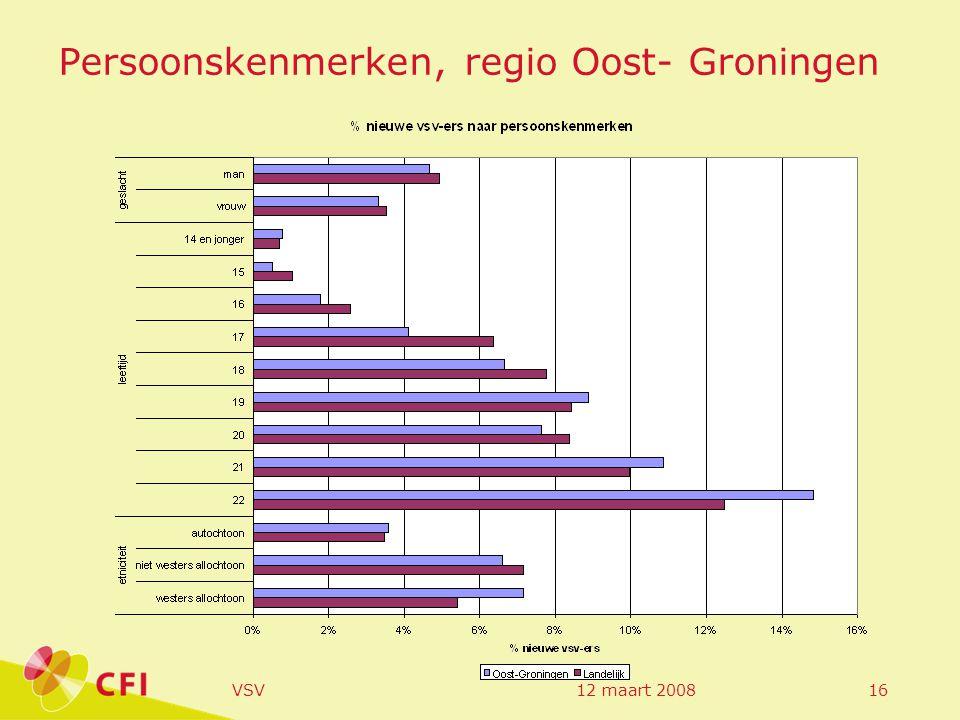 12 maart 2008VSV16 Persoonskenmerken, regio Oost- Groningen