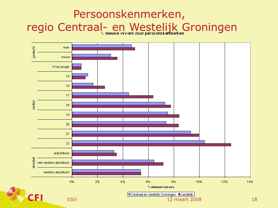 12 maart 2008VSV18 Persoonskenmerken, regio Centraal- en Westelijk Groningen