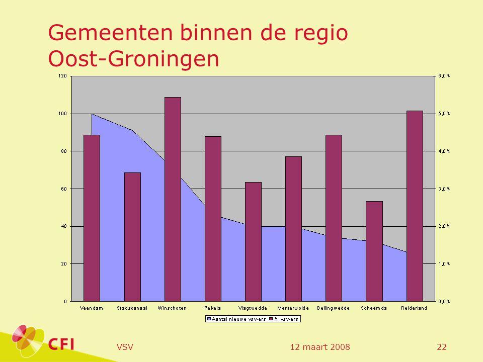 12 maart 2008VSV22 Gemeenten binnen de regio Oost-Groningen