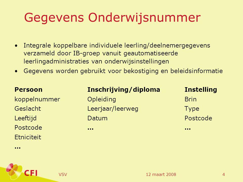 12 maart 2008VSV25 % vsv per VO-school, Regio Oost-Groningen