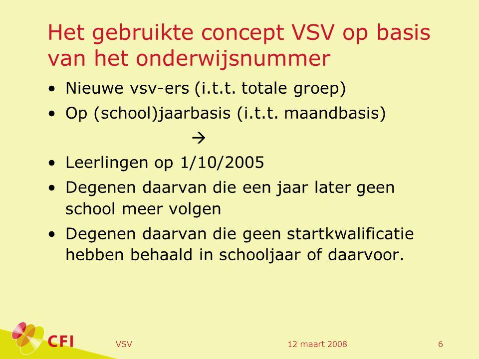 12 maart 2008VSV27 % vsv per VO-school, Regio Centraal- en Westelijk Groningen