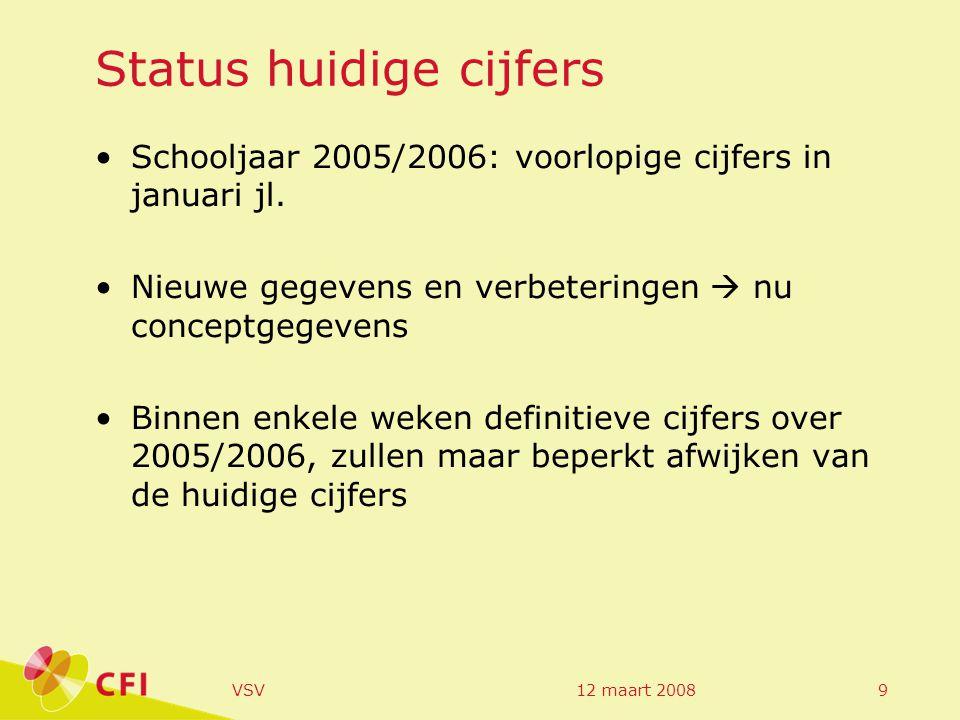 12 maart 2008VSV9 Status huidige cijfers Schooljaar 2005/2006: voorlopige cijfers in januari jl.