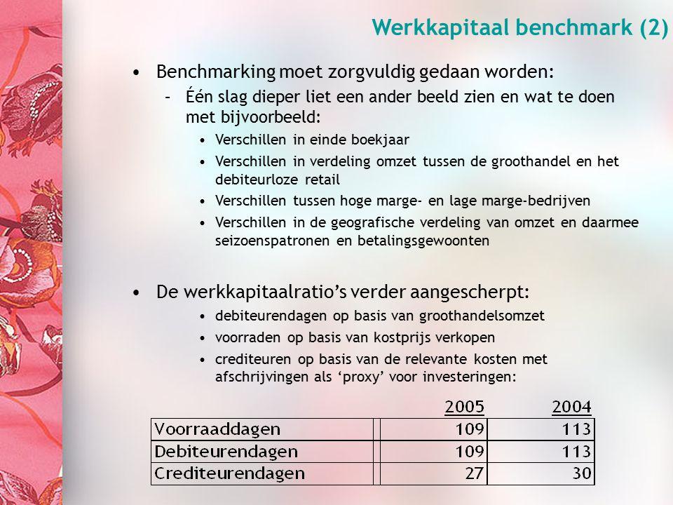 Organisation (3) Werkkapitaal benchmark (2) Benchmarking moet zorgvuldig gedaan worden: –Één slag dieper liet een ander beeld zien en wat te doen met bijvoorbeeld: Verschillen in einde boekjaar Verschillen in verdeling omzet tussen de groothandel en het debiteurloze retail Verschillen tussen hoge marge- en lage marge-bedrijven Verschillen in de geografische verdeling van omzet en daarmee seizoenspatronen en betalingsgewoonten De werkkapitaalratio's verder aangescherpt: debiteurendagen op basis van groothandelsomzet voorraden op basis van kostprijs verkopen crediteuren op basis van de relevante kosten met afschrijvingen als 'proxy' voor investeringen: