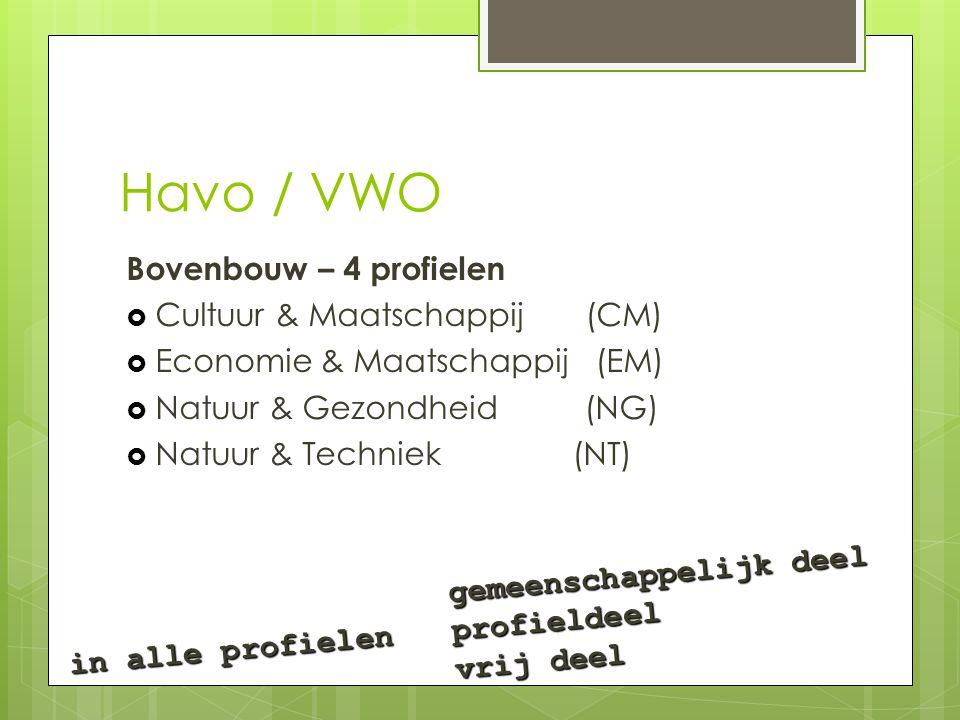 Havo / VWO Bovenbouw – 4 profielen  Cultuur & Maatschappij (CM)  Economie & Maatschappij (EM)  Natuur & Gezondheid (NG)  Natuur & Techniek (NT) ge