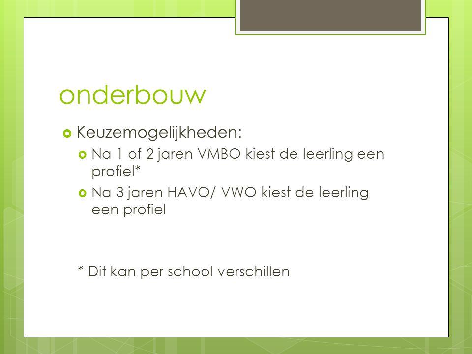 onderbouw  Keuzemogelijkheden:  Na 1 of 2 jaren VMBO kiest de leerling een profiel*  Na 3 jaren HAVO/ VWO kiest de leerling een profiel * Dit kan p