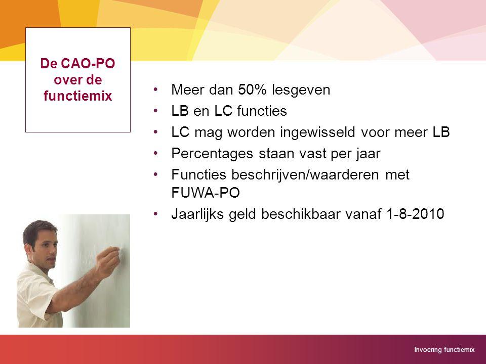 Invoering functiemix De CAO-PO over de functiemix Meer dan 50% lesgeven LB en LC functies LC mag worden ingewisseld voor meer LB Percentages staan vas