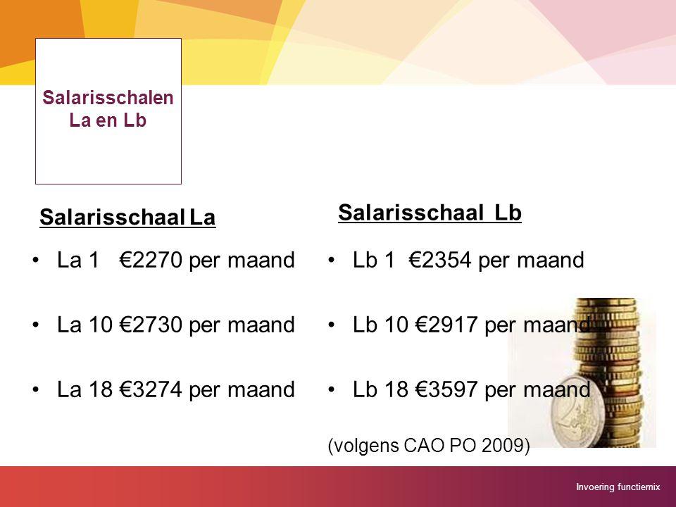 Invoering functiemix Salarisschalen La en Lb Salarisschaal La La 1 €2270 per maand La 10 €2730 per maand La 18 €3274 per maand Salarisschaal Lb Lb 1 €