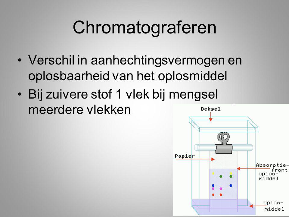 Chromatograferen Verschil in aanhechtingsvermogen en oplosbaarheid van het oplosmiddel Bij zuivere stof 1 vlek bij mengsel meerdere vlekken