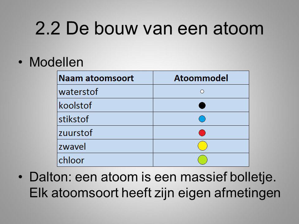 2.2 De bouw van een atoom Modellen Dalton: een atoom is een massief bolletje.